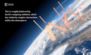 Erdabstrahlung. Bild: ESA