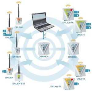 Acquisition de données en temps réel et sans fil