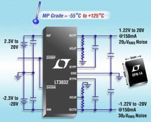 Double régulateur LDO ±20 V ±150 mA, à très faible bruit