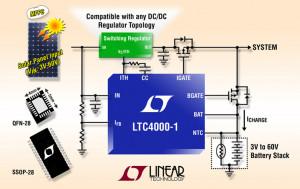 Contrôleur 60 V pour charge de batterie et gestion d'alimentation, avec contrôle du point