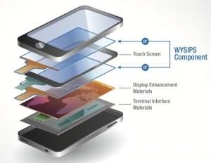 Écran photovoltaïque transparent, le retour (gagnant !)