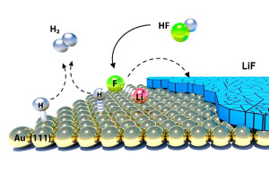Batteries Li-ion : une clé microscopique