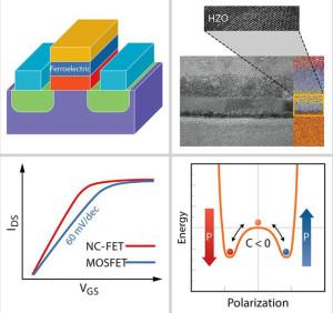 Caractérisques d'un transistor NC-FET. Image : P. Ye, APL / Université Purdue.