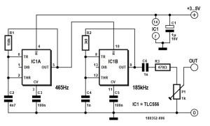Article gratuit : comment détecter des câbles enfouis ou cachés