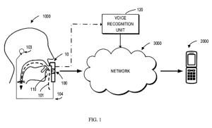 Croquis extrait du brevet de Microsoft«Silent Voice Input». Illustration: Microsoft.