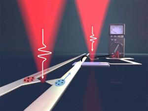 Nanoémetteurs plasmoniques à électrons chauds pour combler le vide THz (pardon ?)