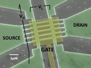 Siliciumvervanger voor toekomstige elektronica