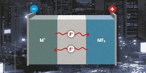 Nieuwe accutechnologie zorgt voor 10x grotere opslagcapaciteit