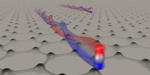 Nieuwe detectiemethode voor magnetische stromen in grafeen