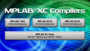 Compactere en snellere code voor PIC's