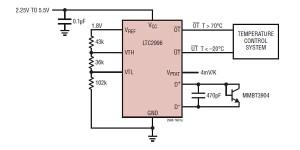 Temperatuursensor met instelbare alarmering