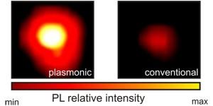 Meer licht uit LED's met nanodeeltjes