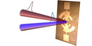 Snelle detector voor terahertzpulsen