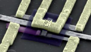 Magnetische nano-warmteschakelaar