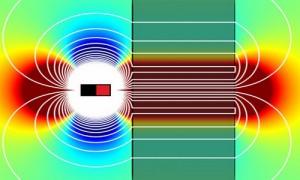 Geleider voor een statisch magnetisch veld