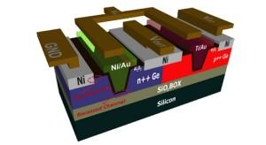 CMOS-circuits op basis van germanium