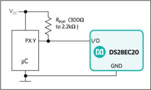 Typische toepassing van de DS28EC20