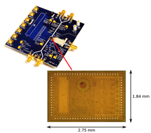 Efficiënte HF-zender met 20-voudige bandbreedte voor 5G