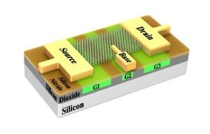 Eén chip werkt als PIN diode, MOSFET of BJT