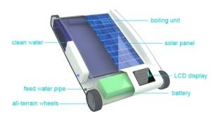 Draagbaar ontziltingsapparaat op zonne-energie