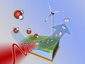 Energie efficiënter opslaan in waterstof