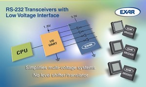 RS-232-transceivers met instelbare spanning