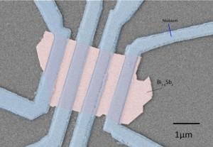 Door supergeleidende niobium-elektroden op een dun plakje met antimoon 'verontreinigd' bismuth kan bij een temperatuur van 10mK een stroom weerstandsloos door het materiaal lopen (afbeelding: Universiteit Twente).