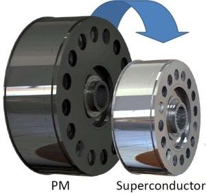 De supergeleidende unit is veel kleiner dan de permanente magneet (afbeelding: Universiteit Twente).