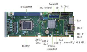 Axiomtek's SHB150 PICMG 1.3 Full-sized CPU-kaart ondersteunt de 8ste generatie Intel® Core ™ processor