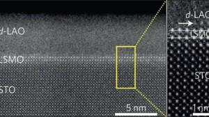 Onderzoekers verbeteren geleiding van keramische materialen