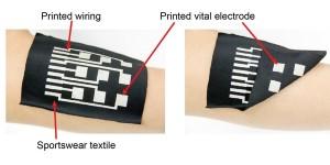 Printbare elastische geleiders voor wearables
