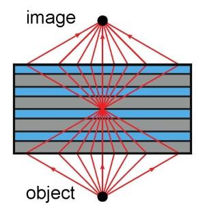 Platte lens voor ultraviolet licht