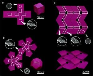 Zelfvouwende elementen (aangegeven als witte rechthoeken) verbinden de semipassieve panelen van origami-structuren. a: Een platte constructie van 6 panelen wordt tot een kubus gevouwen. b: Op dezelfde manier onstaat een dodecahedron. c: Het Miura-ori vouwpatroon bestaat uit twee verschillende zelfvouwende elementen (Figuur: Royal Society of Chemistry/Materials Horizons/Creative Commons).