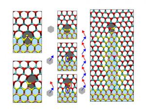 Vergroting van een schakeling met 2D-nanodraden. Afbeelding: web.mit.edu