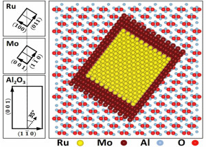 Extreem dunne laag van magnetisch ruthenium. Afbeelding: University of Minnesota, Quarterman et al.