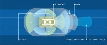 Monitor car environment