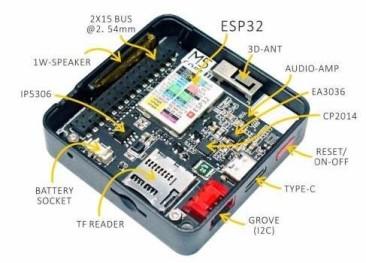 M5Stack insides