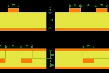 New at Eurocircuits: DEFINED IMPEDANCE pool Service