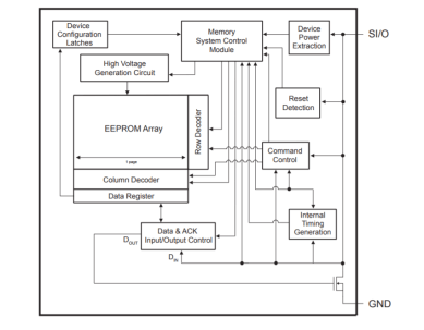 AT21CS11 serial EEPROM block diagram