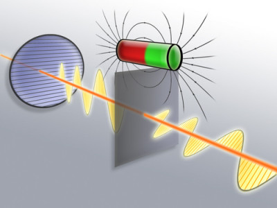 Physicists rotate beams of light