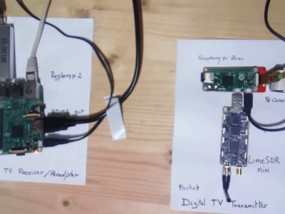 Digital-TV transmitter based on Raspberry Pi Zero and LimeSDR Mini