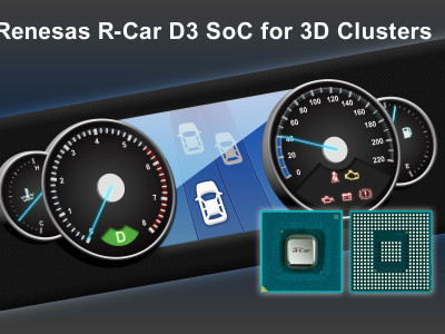 3D Graphics SoC for entry-class cars (by 2020...)