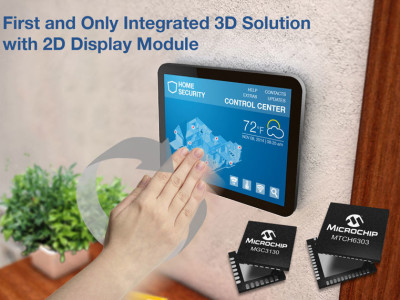 Development Kit for Integrated 2D & 3D Gesture Recognition