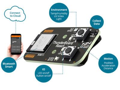 IoT board with Bluetooth LE plus sensors
