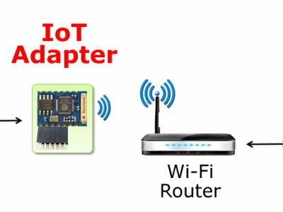 Build an MQTT-based IoT network