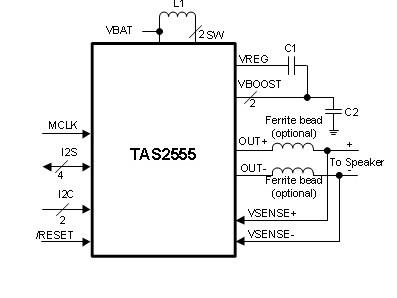 TI's tiny Audio Amp