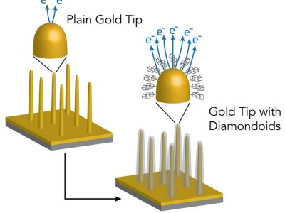Diamond layer boosts electron flow 13,000x