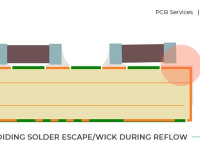 Tips & Tricks: Avoiding Solder Escape/Wick during Reflow