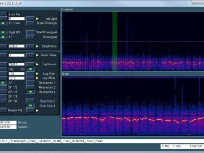 Bild 11: Analyzer mit Anzeige: FFT-versus-Time Analyse