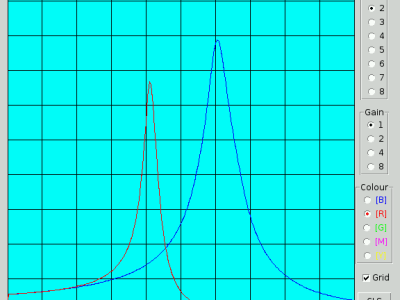 Screenshot of Wobbulator testing resonant frequency of a crystal with (red line) and without (blue line) capacitance in parallel